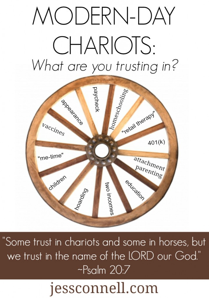 What Are You Trusting In?