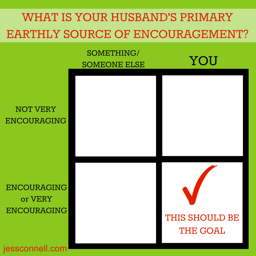 What Is Your Husband's Primary Earthly Source of Encouragement? // jessconnell.com // Click to read 5 ways to encourage your husband
