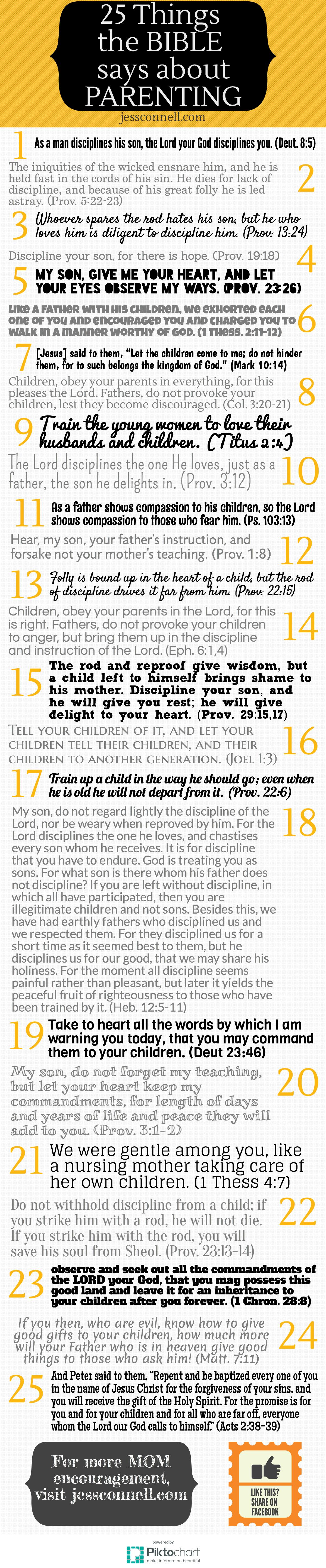 25 things the bible says about parenting jess connell