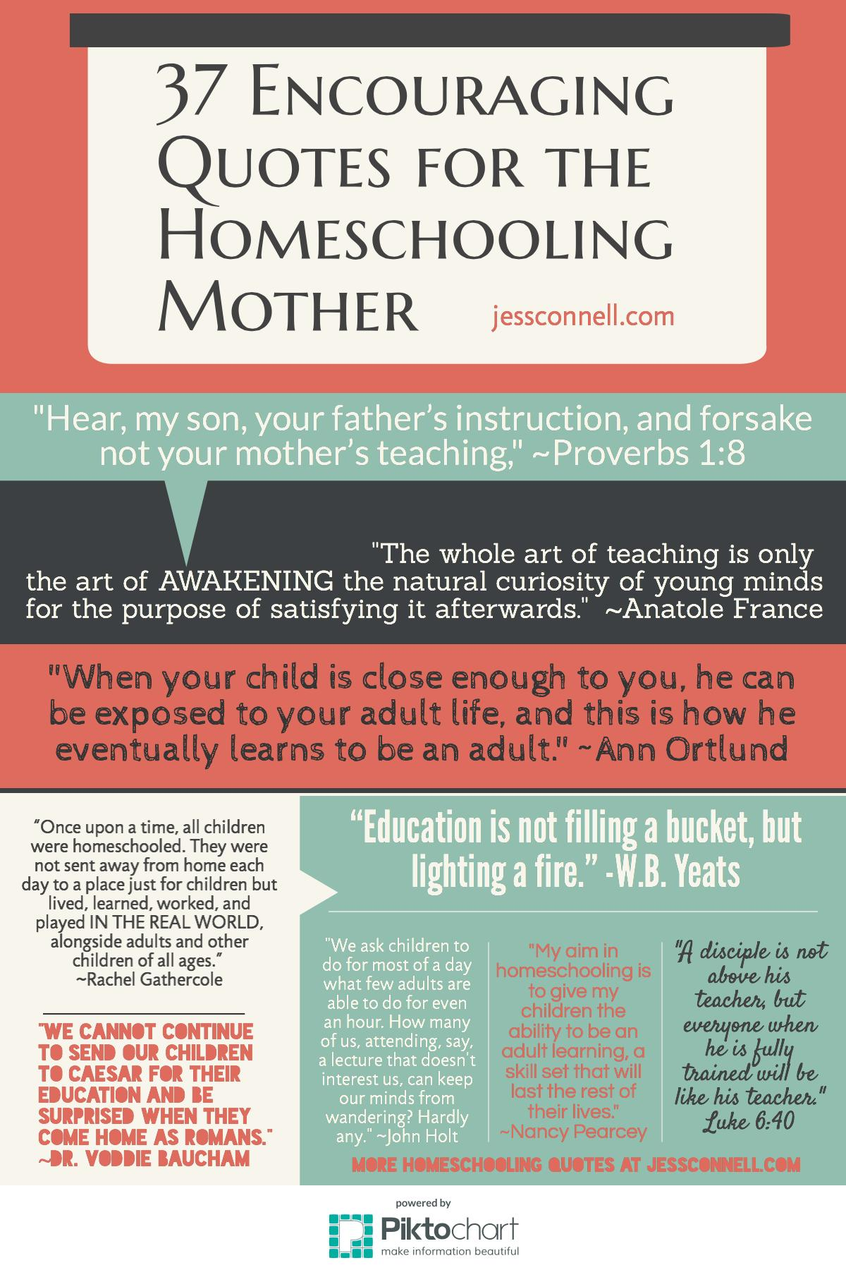 Homeschool Quotes 37 Encouraging Quotes for the Homeschooling Mother   Jess Connell Homeschool Quotes